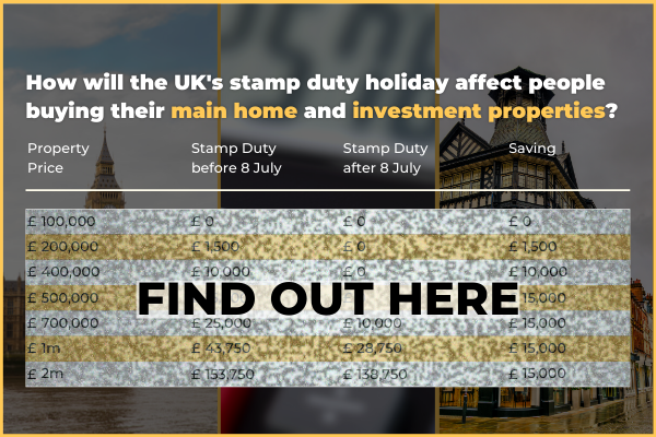 UK Estate Agencies' phones ringing off the hook as stamp duty holiday kicks in
